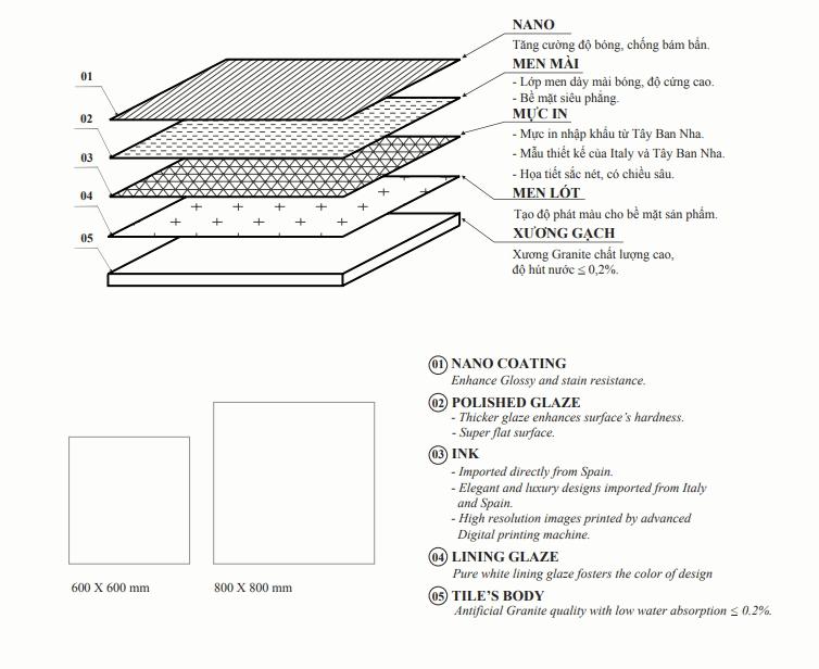 Gạch bóng kiếng kim cương là gì ?